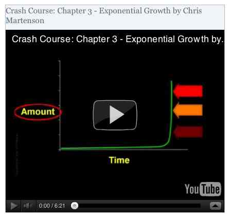 Image to go with video of: Crash Course: Chapter 3 - Exponential Growth by Chris Martenson